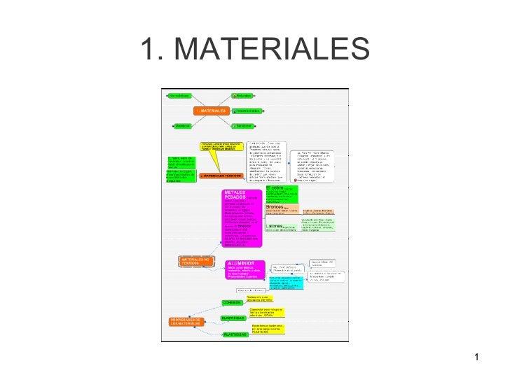 1. MATERIALES