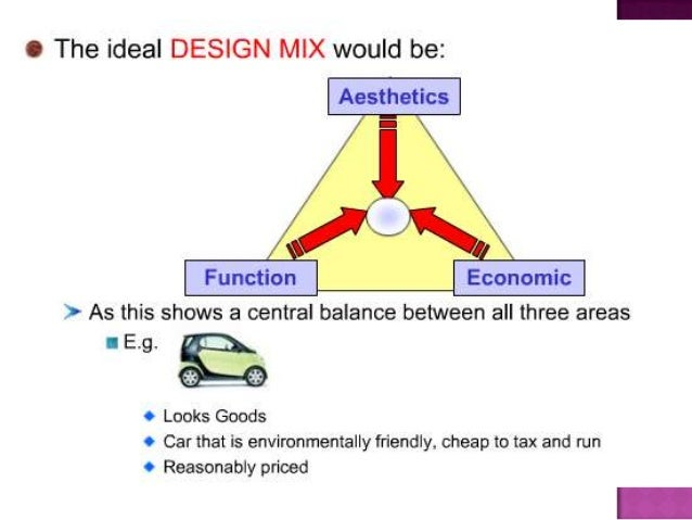 1 meeting customer needs for What is a design firm