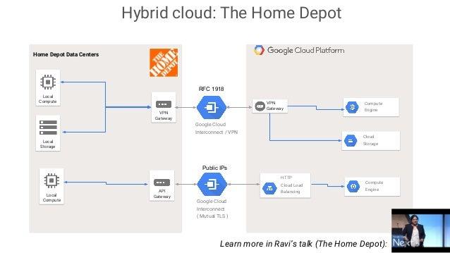 Google Cloud Networking Deep Dive