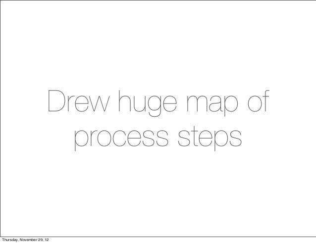 Drew huge map of                          process stepsThursday, November 29, 12