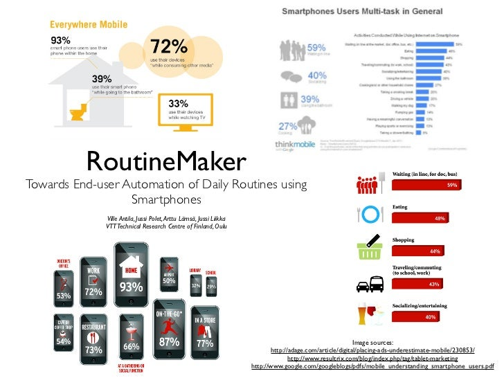 RoutineMakerTowards End-user Automation of Daily Routines using                  Smartphones              Ville Antila, Ju...