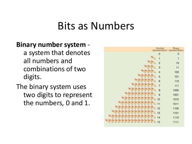 Binary Unit System