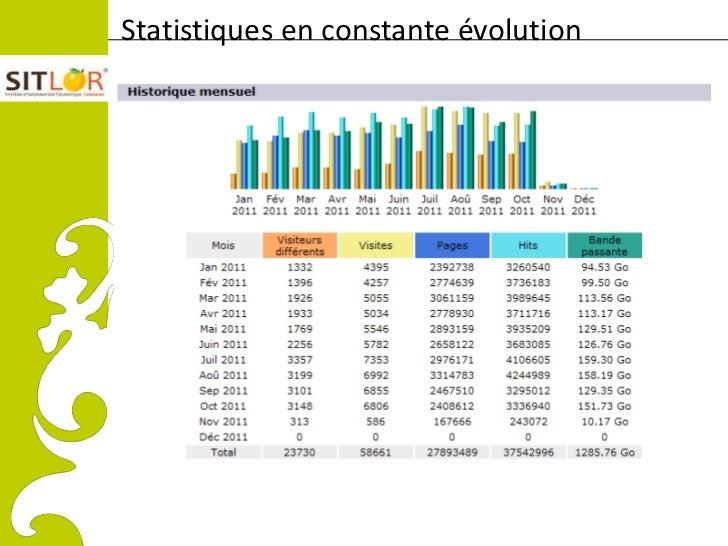 Statistiques en constante évolutionComitéRégionaldu Tourismede Lorraine