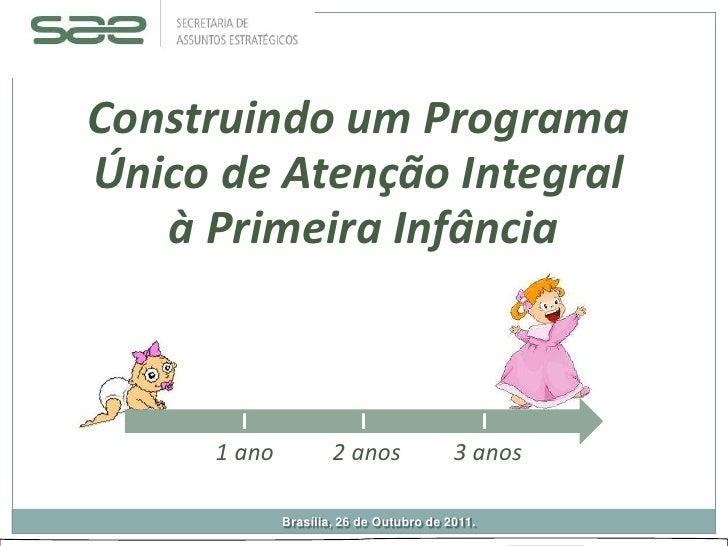 Construindo um ProgramaÚnico de Atenção Integral   à Primeira Infância     1 ano           2 anos              3 anos     ...