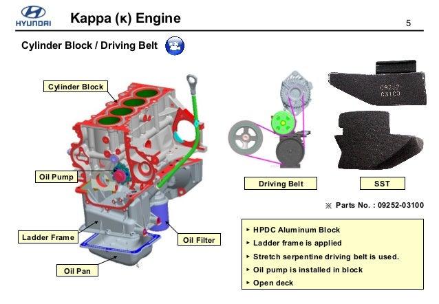 1. pb engine_kappa_eng