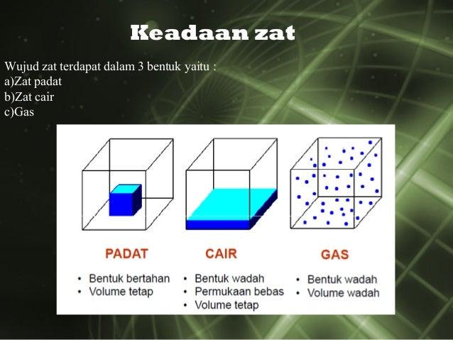 Keadaan zat Wujud zat terdapat dalam 3 bentuk yaitu : a)Zat padat b)Zat cair c)Gas
