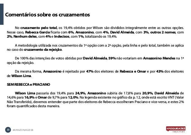 15 #AMAZONAS2018 No cruzamento pelo total, os 19,4% obtidos por Wilson são divididos integralmente entre as outras opções....