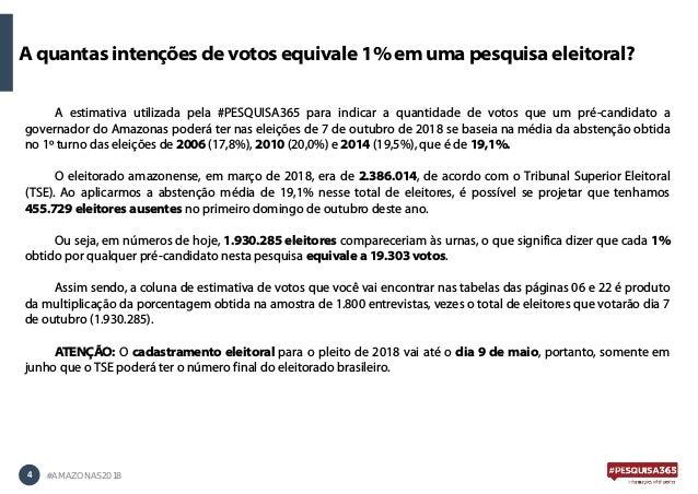 4 #AMAZONAS2018 A quantas intenções de votos equivale 1% em uma pesquisa eleitoral? A estimativa utilizada pela #PESQUISA3...