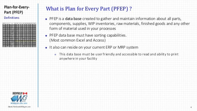 Plan For Every Part Pfep Introduction November 2016