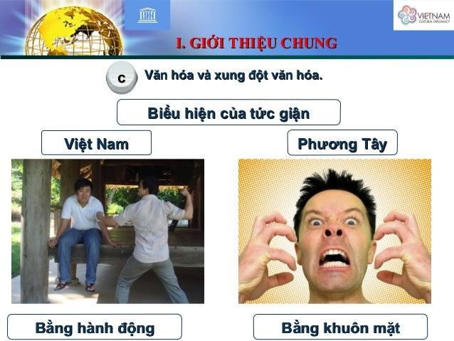 Biểu hiện của tức giậnBiểu hiện của tức giận Bằng hànhBằng hành độngđộng Bằng khuôn mặtBằng khuôn mặt Việt NamViệt Nam PhP...