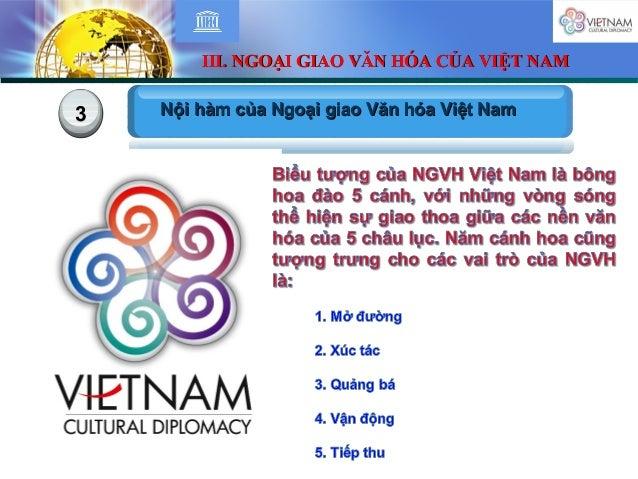Nội hàm của Ngoại giao Văn hóa Việt NamNội hàm của Ngoại giao Văn hóa Việt Nam33 III. NGOẠI GIAO VĂN HÓA CỦA VIỆT NAMIII. ...