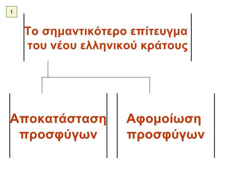 ε. 1. η ενσωμάτωσηPpt Slide 2