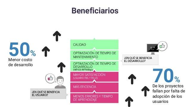 - UX - USABILIDAD - TRABAJO EN EQUIPO - COMPLEMENTAR LA FACULTAD - SEGUIR APRENDIENDO - COMPARTIR EXPERIENCIAS - COLABORAR...