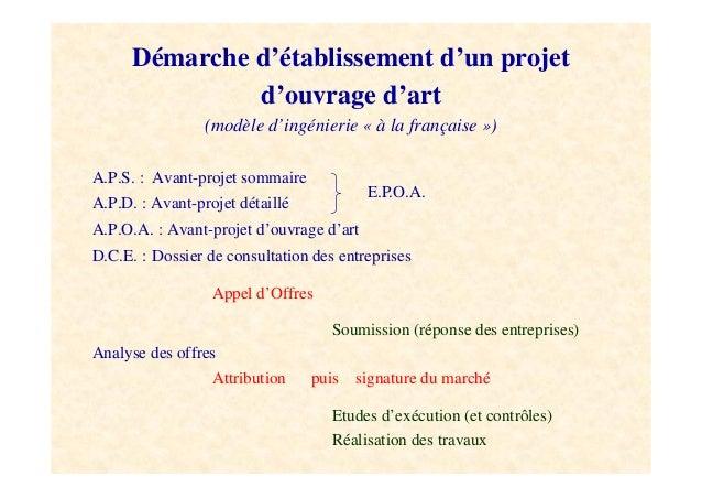 1 principes oa courants sur cintres a l 39 avancement for Conception architecturale definition