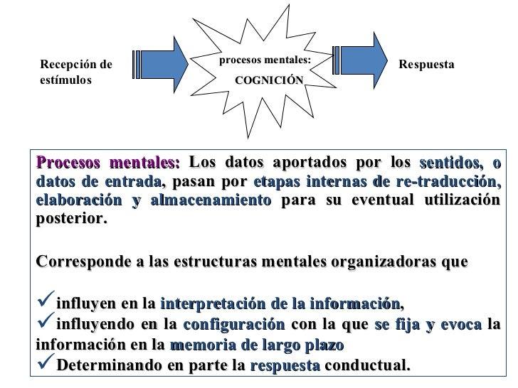 Recepción de estímulos Respuesta procesos mentales: COGNICIÓN <ul><li>Procesos mentales:  Los datos aportados por los  sen...