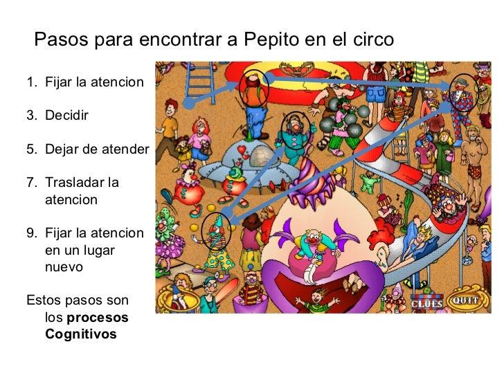 Pasos para encontrar a Pepito en el circo <ul><li>Fijar la atencion </li></ul><ul><li>Decidir </li></ul><ul><li>Dejar de a...