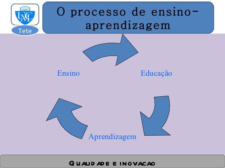 Qualidade e inovacao O processo de ensino- aprendizagem Tete  Educação Aprendizagem Ensino