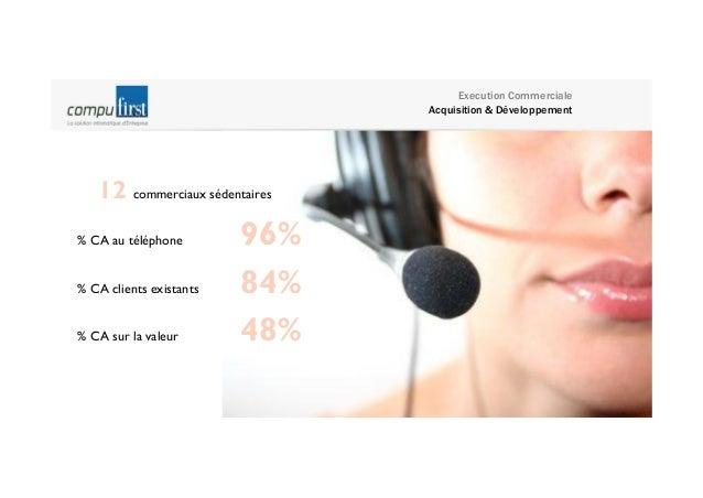 BIORIM  CLIENTS Commandes Web  Optimiser l'efficacité commerciale  Facturation client  Commandes par téléphone  Site web e...
