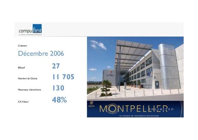 Création  Décembre 2006  Nombre de Clients  27 11 705  Nouveaux clients/mois  130  Effectif  CA Valeur  48%