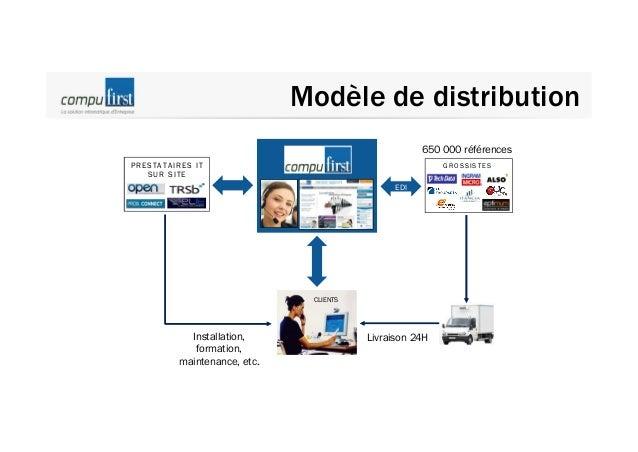 Traffic Manager Des Compétences Marketing 100% Interne  WebDesigner WebMaster Adwords Manager