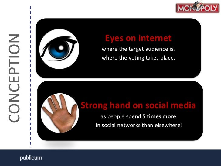 CONCEPTION <br />Eyes on internet<br />where the target audience is. <br />where the voting takes place. <br />Strong hand...