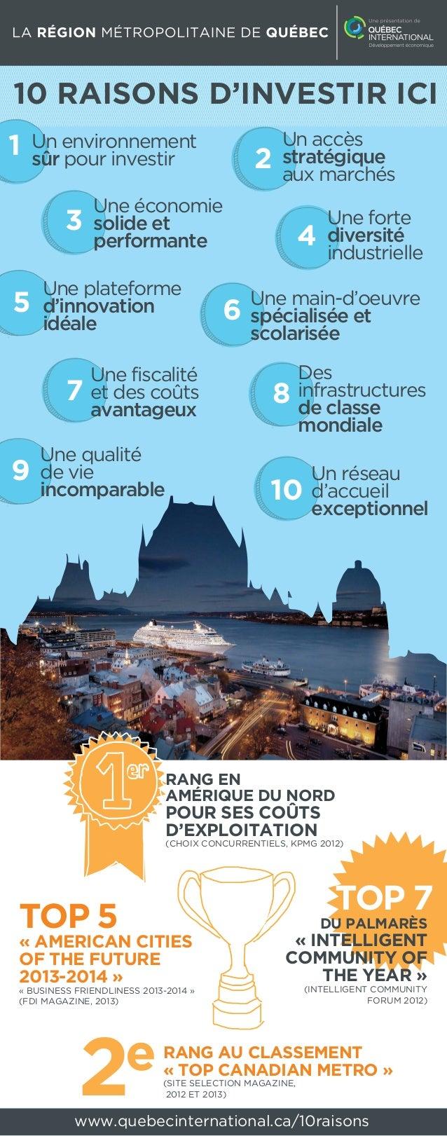10 RAISONS D'INVESTIR ICI 1  Un environnement sûr pour investir  3 5  9  Une économie solide et performante  Une plateform...