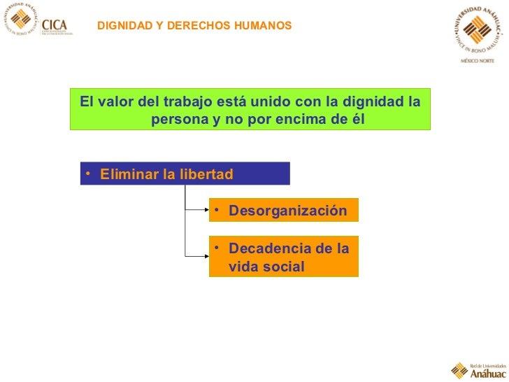 DIGNIDAD Y DERECHOS HUMANOS El valor del trabajo está unido con la dignidad la persona y no por encima de él <ul><li>Desor...