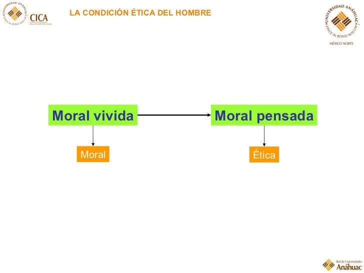LA CONDICIÓN ÉTICA DEL HOMBRE Moral vivida Moral pensada Moral Ética