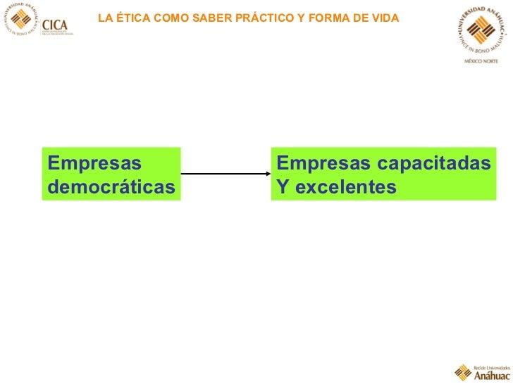 LA ÉTICA COMO SABER PRÁCTICO Y FORMA DE VIDA Empresas  democráticas Empresas capacitadas Y excelentes