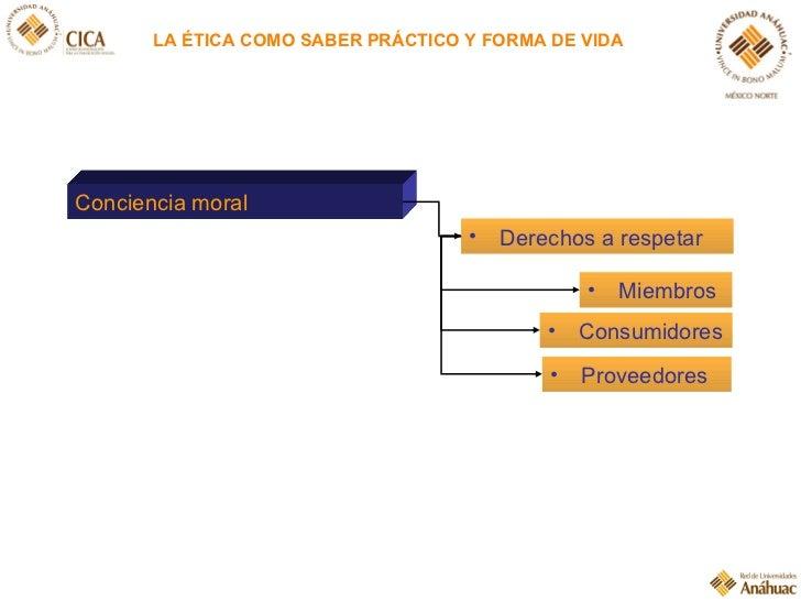 LA ÉTICA COMO SABER PRÁCTICO Y FORMA DE VIDA Conciencia moral <ul><li>Derechos a respetar </li></ul><ul><li>Consumidores <...