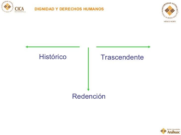 DIGNIDAD Y DERECHOS HUMANOS Histórico Trascendente Redención
