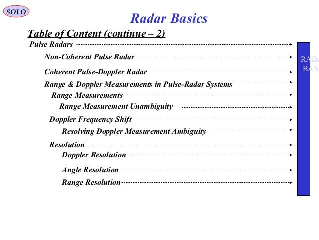 radar basics Dates: mondays, november 6, 13, 20, december 4, january 8, 22, 29 & february 5 (if needed snow/makeup days february 12, 26) time: 6:00pm – 9:00pm radar basics register now decision date: friday, october 27, 2017 early registration date deadline: tuesday, october 24, 2017 before early registration date ieee members: $300.