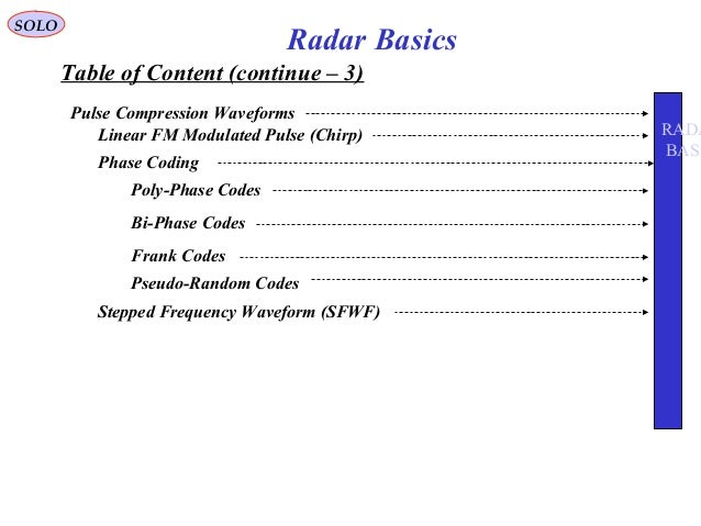 radar basics Chapter 1 introduction to basic radar the navy electricity and electronics training series (neets) modules, especially module 18,radar principles, provide information.