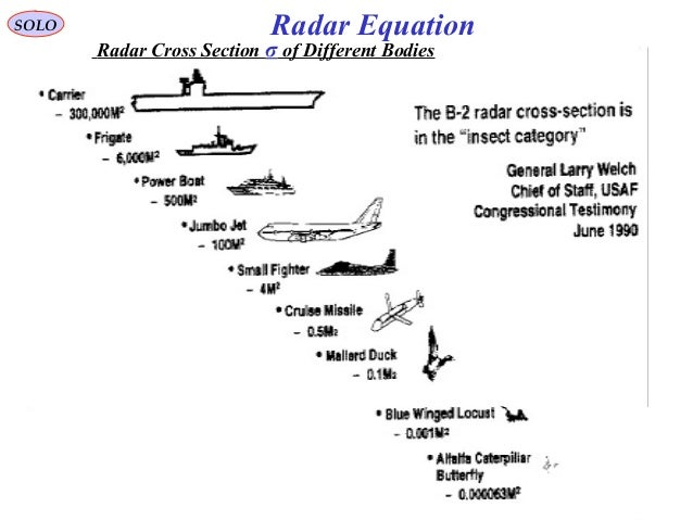 radar cross section F-35 stealthier than f  so now i'm going to have to put my fifth gen in there and that's where that radar cross-section and  the f-35′s cross section is .