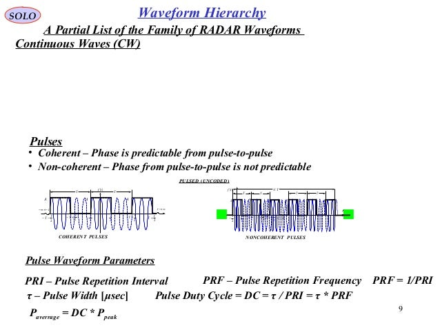 radar signal processing thesis Time-frequency signal processing techniques for radar remote sensing a thesis in we introduce signal processing techniques to remove the interference for both the.