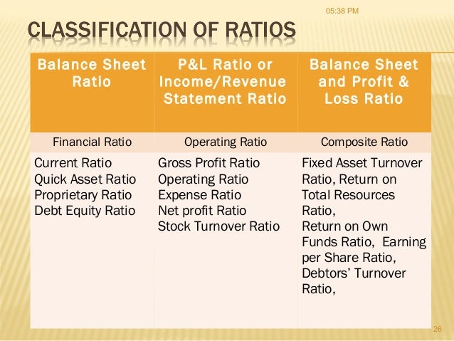 return on deposit ratio Nbs-3 quarterly return on liquid assets by deposit taking nbfc 5 4  quarterly return of capital funds, risk-asset ratio from nbfcs-nd-si (supervisory return).