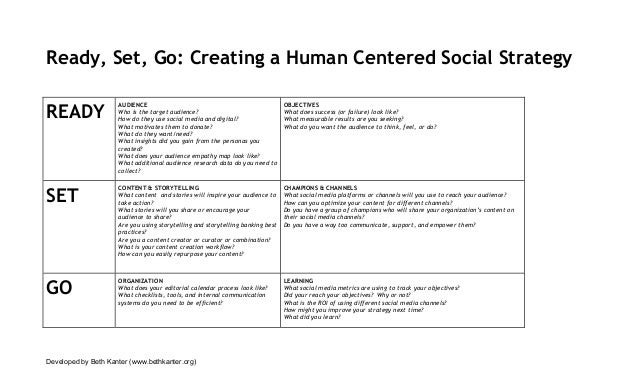 Developed  by  Beth  Kanter  (www.bethkanter.org)   Ready, Set, Go: Creating a Human Centered Social Strategy READY AUDIEN...