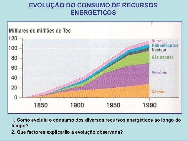 d62e4e557f7 O mundo segundo o consumo