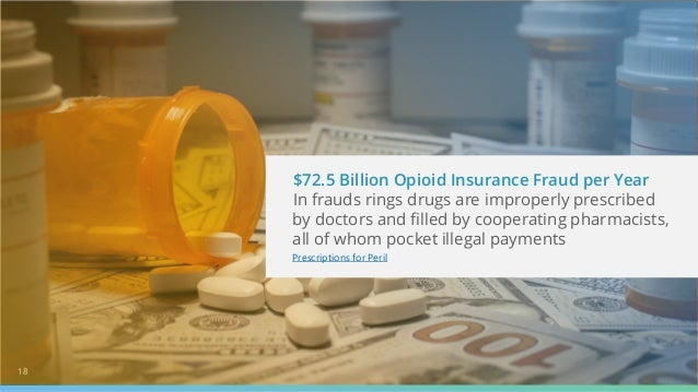 $72.5 Billion Opioid Insurance Fraud per Year In frauds rings drugs are improperly prescribed by doctors and filled by coo...