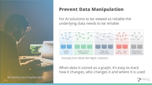 23 Prevent Data Manipulation When data is stored as a graph, it's easy to track how it changes, who changes it and where i...