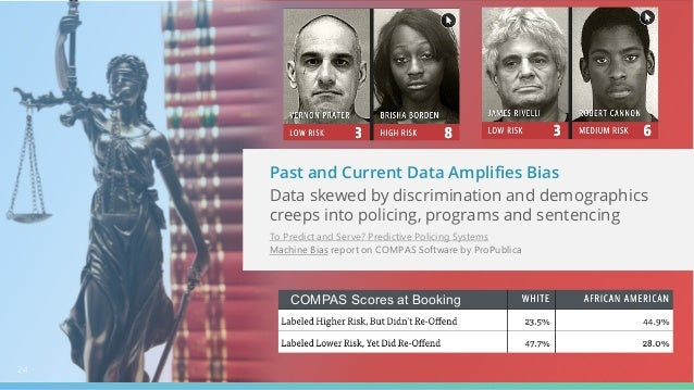 Past and Current Data Amplifies Bias Data skewed by discrimination and demographics creeps into policing, programs and sen...