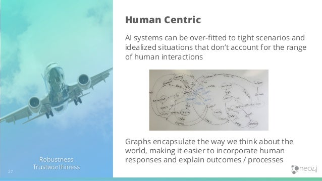 27 Human Centric AI systems can be over-fitted to tight scenarios and idealized situations that don't account for the rang...