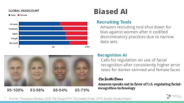 Biased AI 3 Recruiting Tools Amazon recruiting tool shut down for bias against women after it codified discriminatory prac...