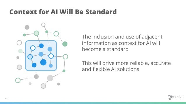 Context for AI Will Be Standard 30 The inclusion and use of adjacent information as context for AI will become a standard ...