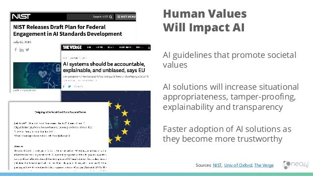Human Values Will Impact AI AI guidelines that promote societal values AI solutions will increase situational appropriaten...