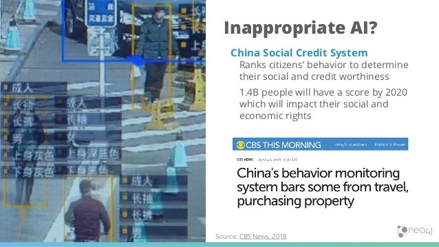 Inappropriate AI? 4 China Social Credit System Ranks citizens' behavior to determine their social and credit worthiness 1....