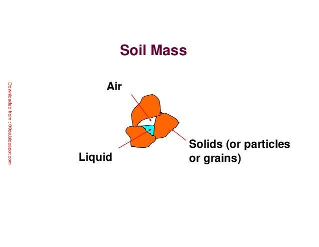 review of soil mechanics