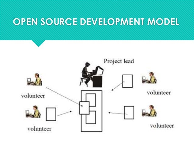 developing proprietary or 0pen source technology Many consider open-source software more secure than proprietary software open-source software open-source technologies of open-source development.