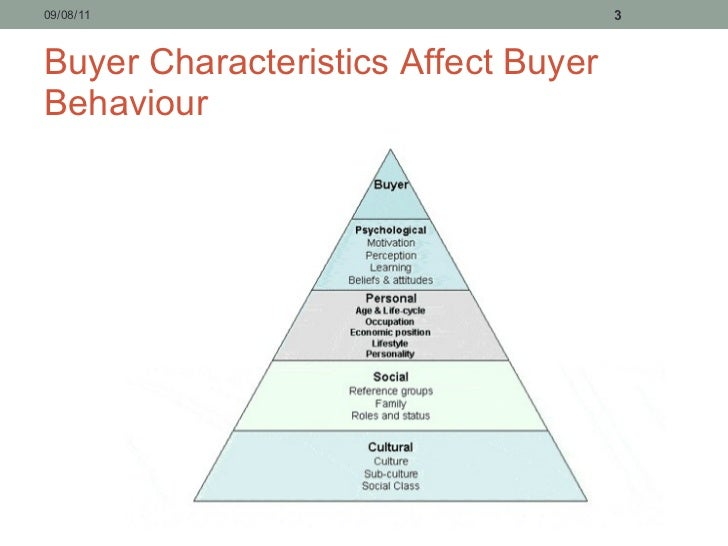 buyer behaviour affects tesco marketing activities Tesco segmentation, targeting and positioning that affect marketing decisions of tesco in buyer behaviour has been addressed by tesco.