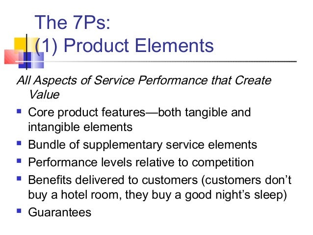 marketing mix 7ps definition